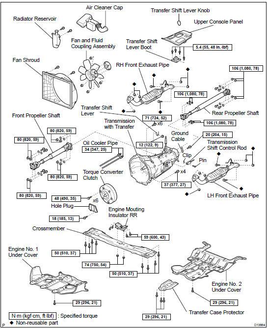 Toyota Land Cruiser: Automatic transmission unit