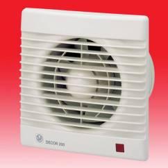 Kitchen Ventilation Fans Anti Fatigue Mats Décor-200 5 Inch Bathroom Power Fan + Timer