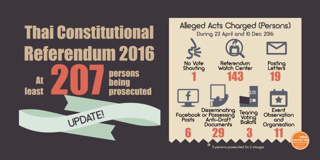 EN_update-referendum-cases