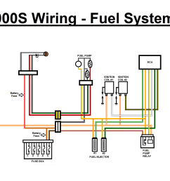 tl1000r wiring diagram wiring diagram today 1999 suzuki tl1000r wiring diagram [ 1740 x 1200 Pixel ]