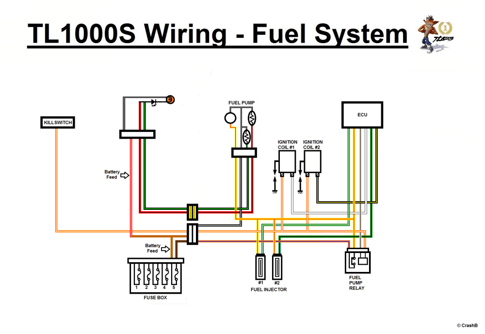 medium resolution of tl1000r wiring diagram wiring diagram today 1999 suzuki tl1000r wiring diagram