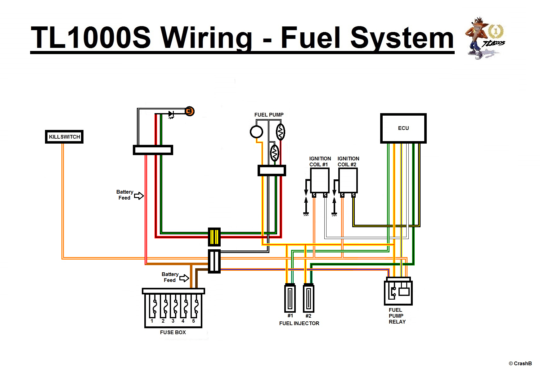 hight resolution of tl1000r wiring diagram wiring diagram today 1999 suzuki tl1000r wiring diagram