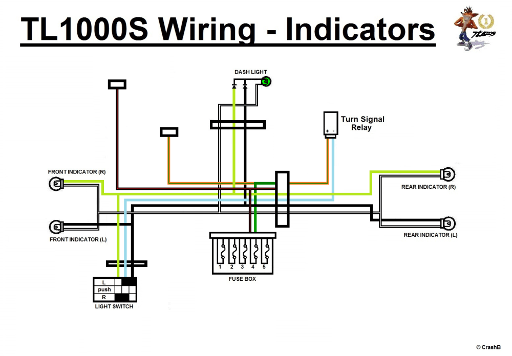 medium resolution of tl1000r front turn signal wiring tl1000r wiring diagram