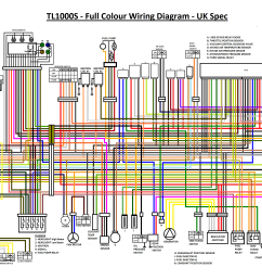 performance bike tlr article review full colour uk tls wiring diagram click here for full colour [ 3120 x 1912 Pixel ]