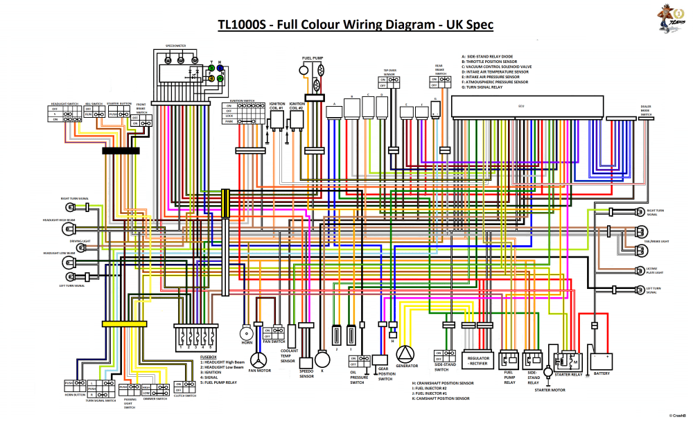 medium resolution of suzuki turn signal wiring diagram circuit diagram wiring diagram suzuki turn signal wiring diagram