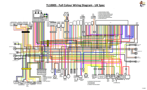 small resolution of tl1000r wiring diagram online wiring diagram data