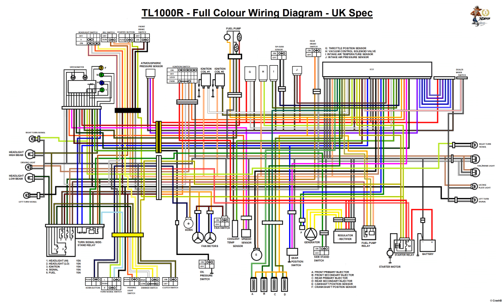 medium resolution of wiring diagram for 2001 suzuki tl 1000 wiring diagram query 2001 suzuki sv650 wiring diagram 2001 suzuki wiring diagram