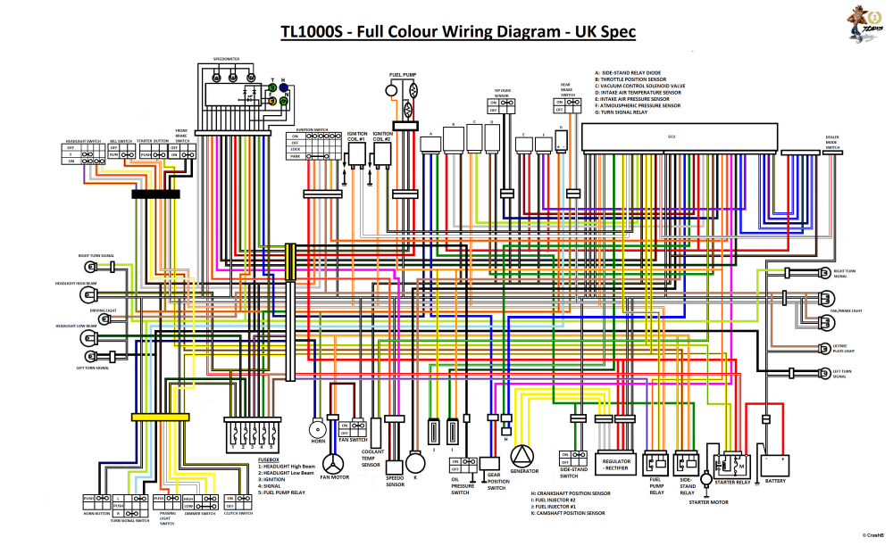 medium resolution of wiring diagram for 2001 suzuki tl 1000 get free image about wiring 2000 suzuki tl1000r wiring