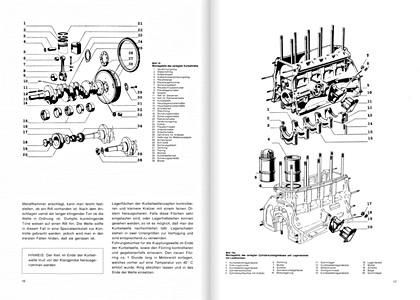 Alfa Romeo Giulia Berlina et Spider : revues techniques