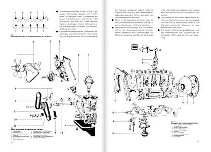 Toyota Celica, Celica Supra : revues techniques