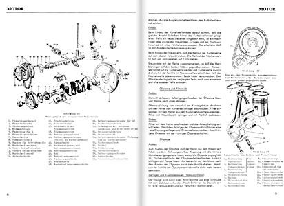 MG Midget (1958-1980): Reparaturanleitungen und