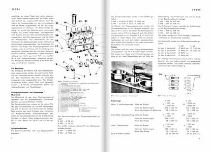 Skoda 440, 445, 450, Octavia (1955-1971): werkplaatsboeken