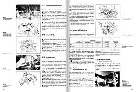 Suzuki GSX-R 750 (1985-1991) : revues techniques
