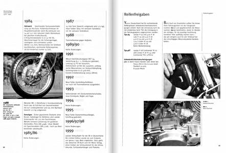Yamaha SR 400 et SR 500 : revues techniques RMT