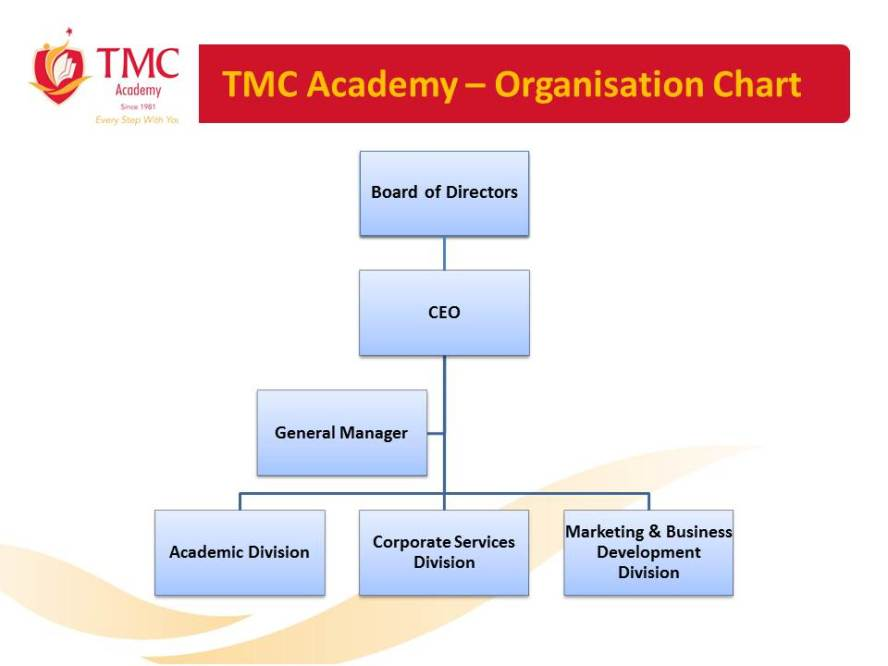 bmw organizational structure and culture