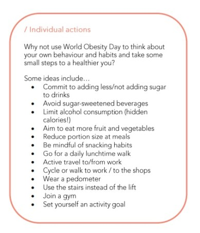 Suggested individual actions for a healthier lifestyle @ World Obesity Federation