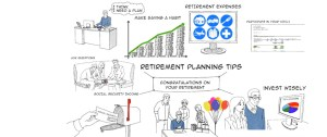 Video: Financial Planning for Retirees