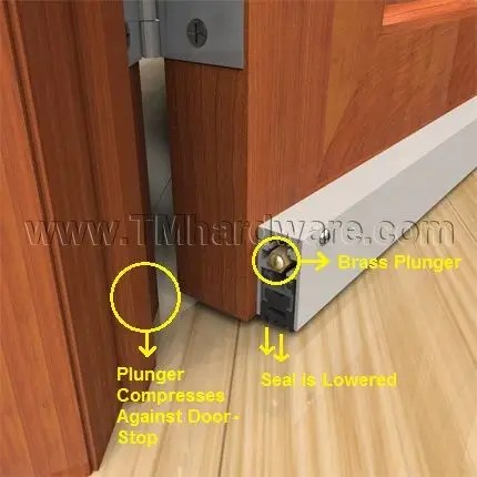 All About Automatic Door Bottoms Trademark Hardware