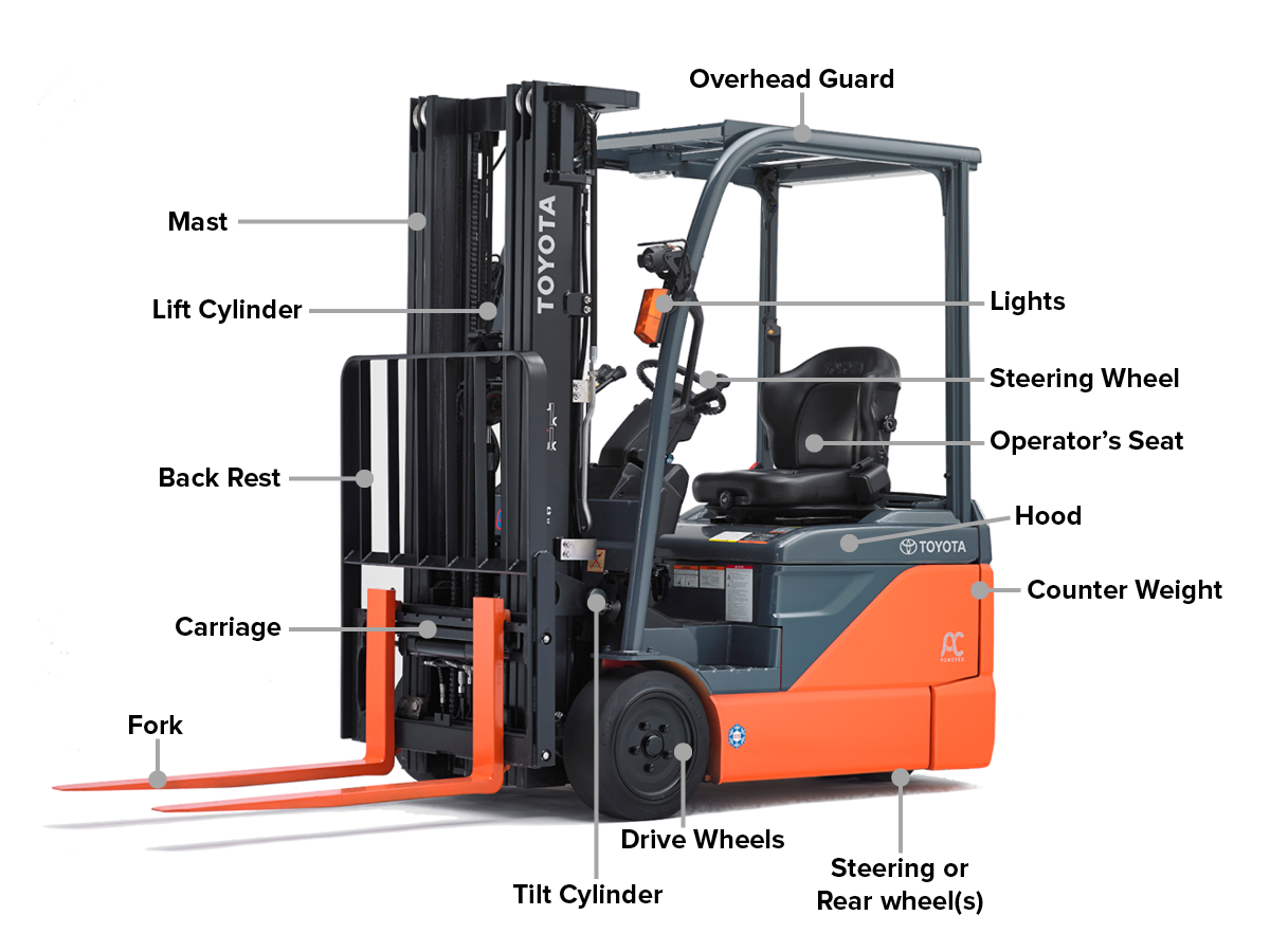 small resolution of forklift control diagram