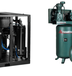 sullair and fscurtis air compressors [ 2442 x 1061 Pixel ]
