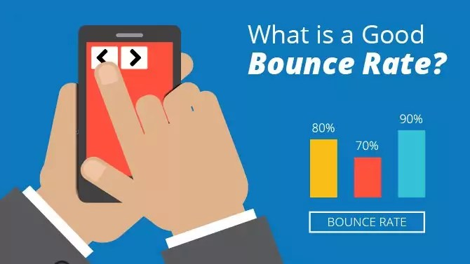 Five Most Asked Questions about eCommerce Bounce Rate Problems - TMO Group