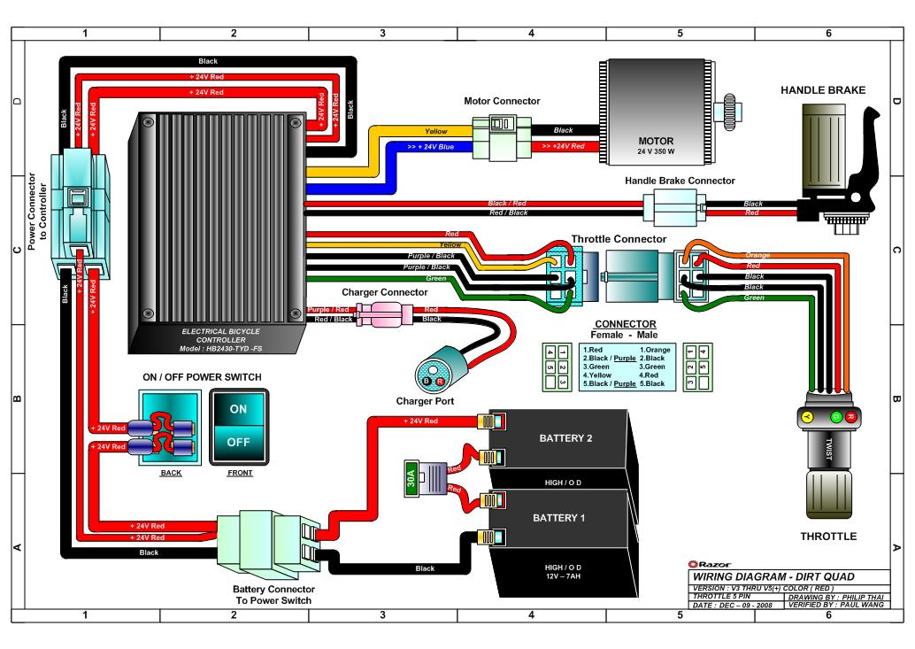Quad Wiring Diagram Wiring Wiring Diagram And Schematics