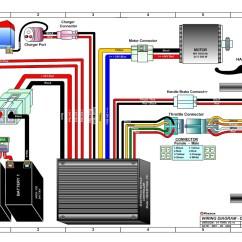 Razor Dune Buggy Wiring Diagram 2002 Chevy Malibu Factory Radio Parts Versions 1 5