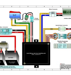 razor e150 wiring diagram version 11  [ 1595 x 781 Pixel ]