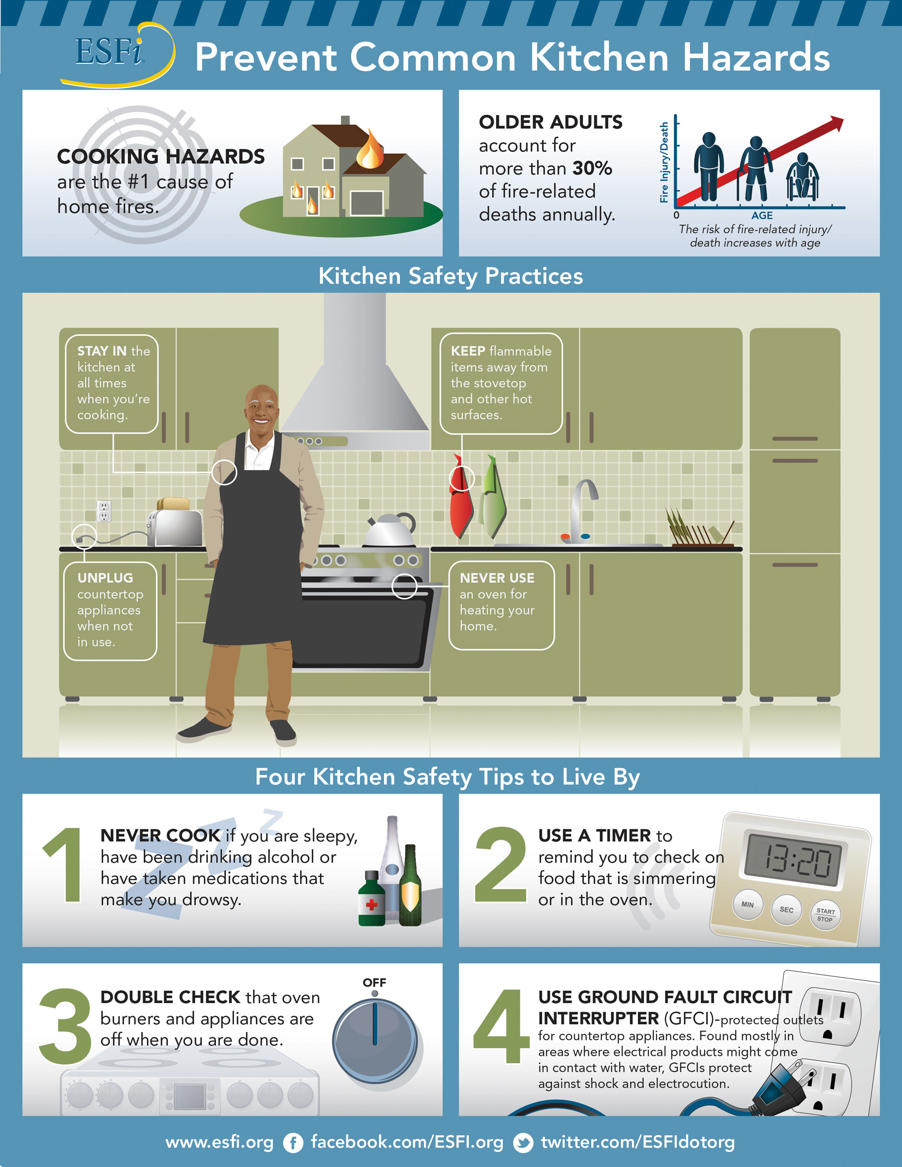 Holiday Cooking Safety Tips