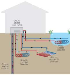 diagram of geothermal system circuit connection diagram u2022 geothermal piping layout geothermal cooling system diagram [ 1000 x 965 Pixel ]
