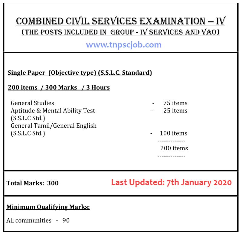 Revised TNPSC Group 4 Exam Pattern 2020