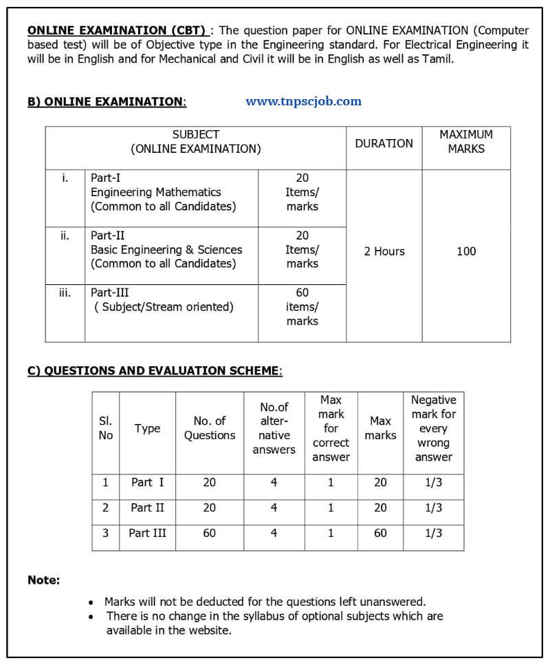 TNEB Assistant Engineer Examination Scheme 2020