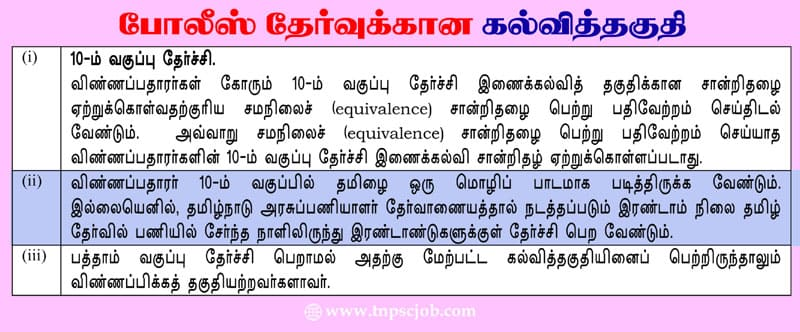 TNUSRB Police Constable Educational Qualification 2020