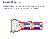 Torch diagram game  To14  Play now