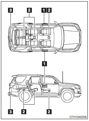Toyota 4Runner: Antenna location and effective range