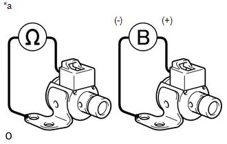 Toyota 4runner Transmission Solenoid Problems ~ Best Toyota