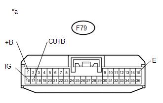 Toyota 4Runner: Certification ECU Power Source Circuit