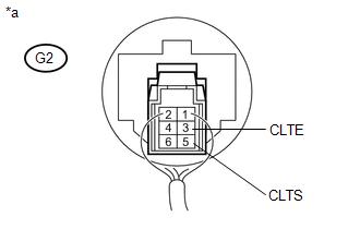 Toyota 4Runner: Light Sensor Circuit Malfunction (B1244