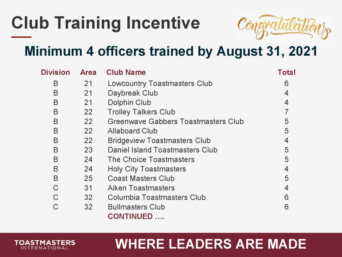 Incentives CLUB 2021_Page_4