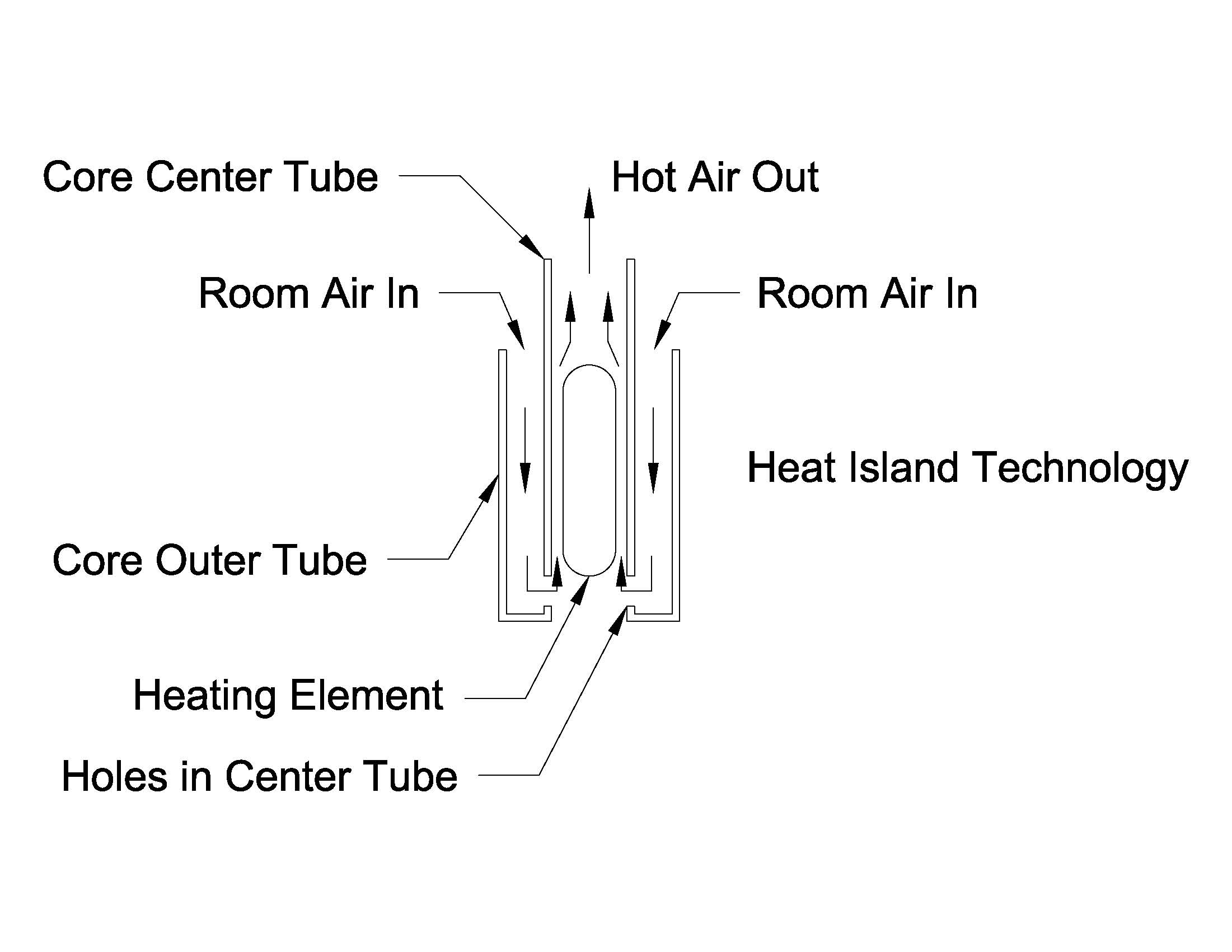 how a vaporizer works diagram 2000 jeep grand cherokee wiring radio 24 images