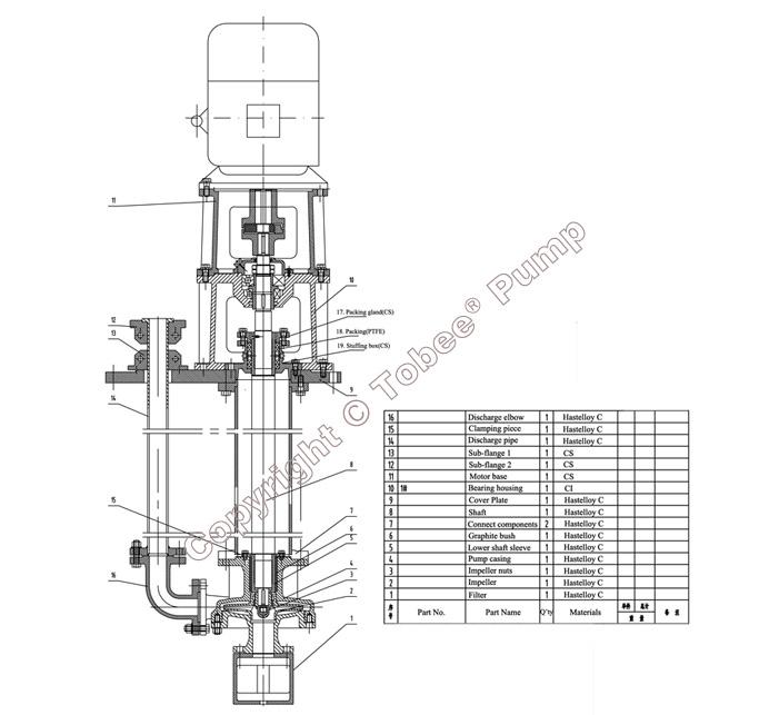 Vertical Sulfuric Acid Pump, High Temperature Acid Pump