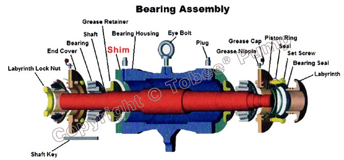 centrifugal pump mechanical seal diagram ford mondeo mk4 stereo wiring slurry bearing assembly, warman assembly
