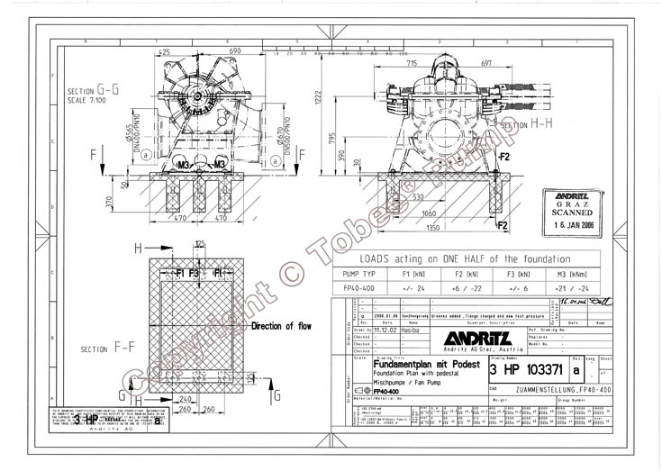 Andritz FP40-400 Pump, Andritz FP Fan Pump, Andritz Split