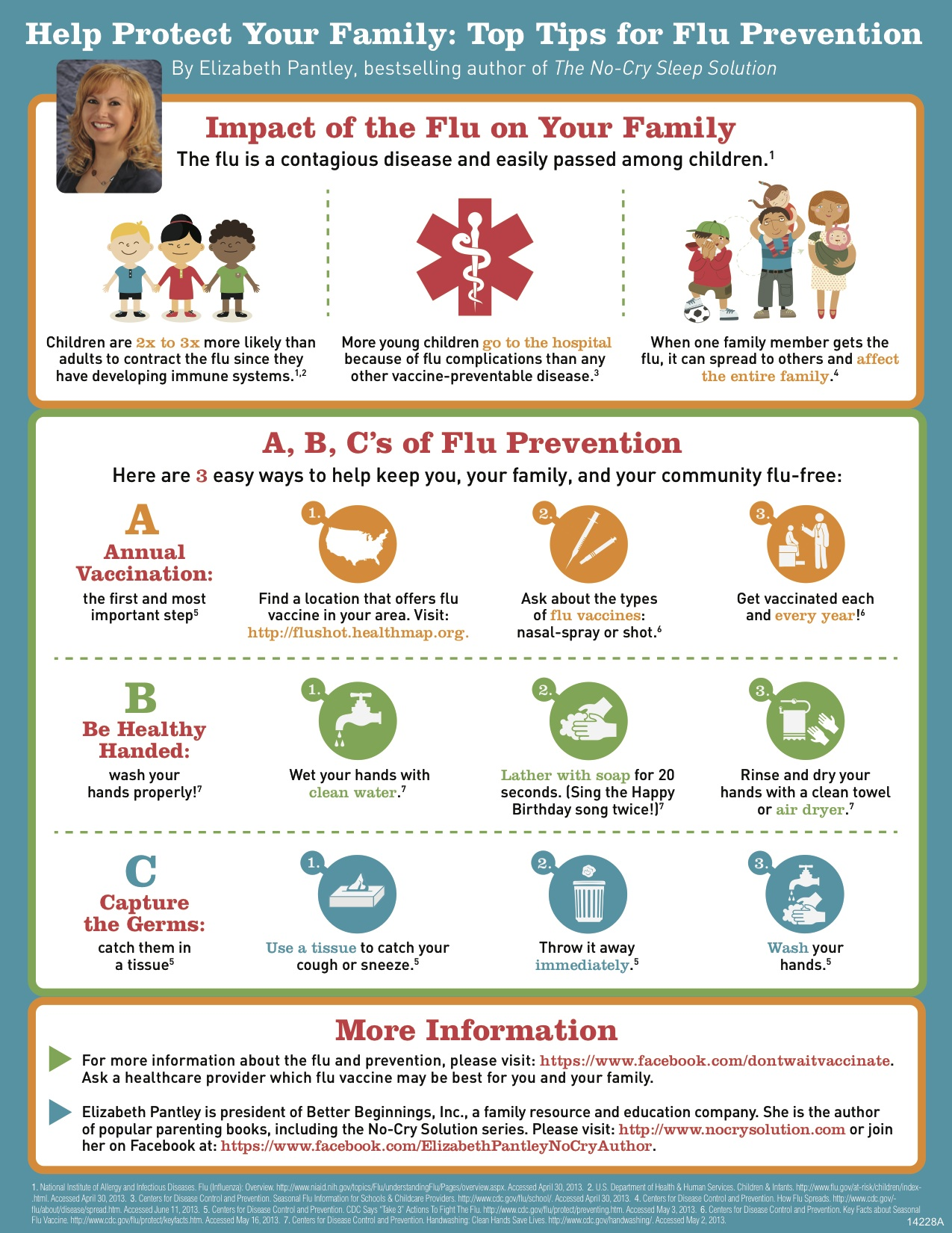 Tips And Tricks To Stay Healthy This Season Of Flu And