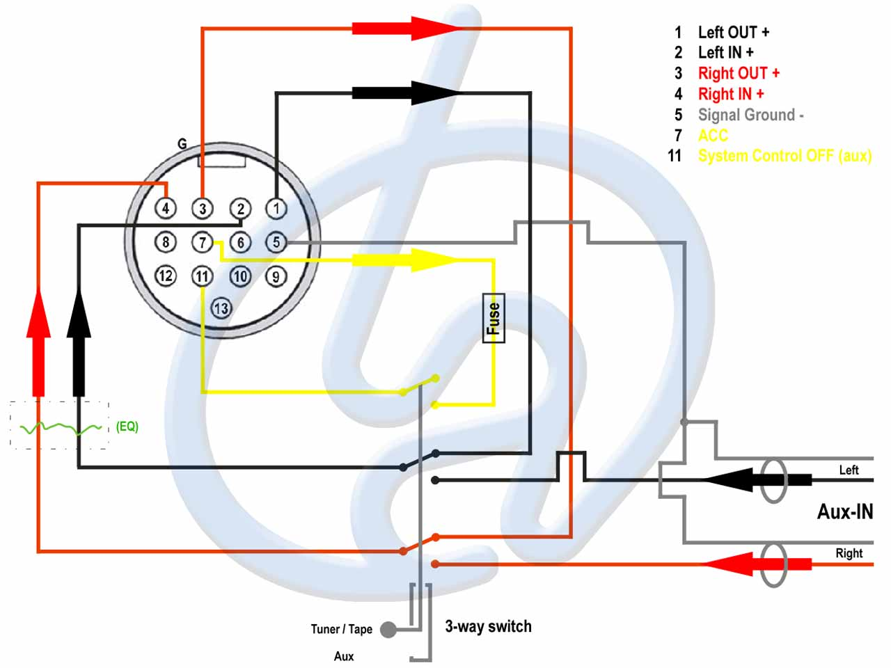 hight resolution of oem audio systems rx 7 fd audio tobias albert bose 13 pin connector diagram on 12v car adapter wiring diagram