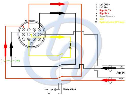 small resolution of oem audio systems rx 7 fd audio tobias albert bose 13 pin connector diagram on 12v car adapter wiring diagram