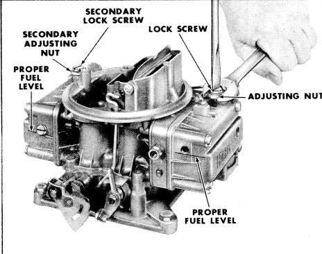 Holley Carburetor Adjustment Diagram, Holley, Free Engine