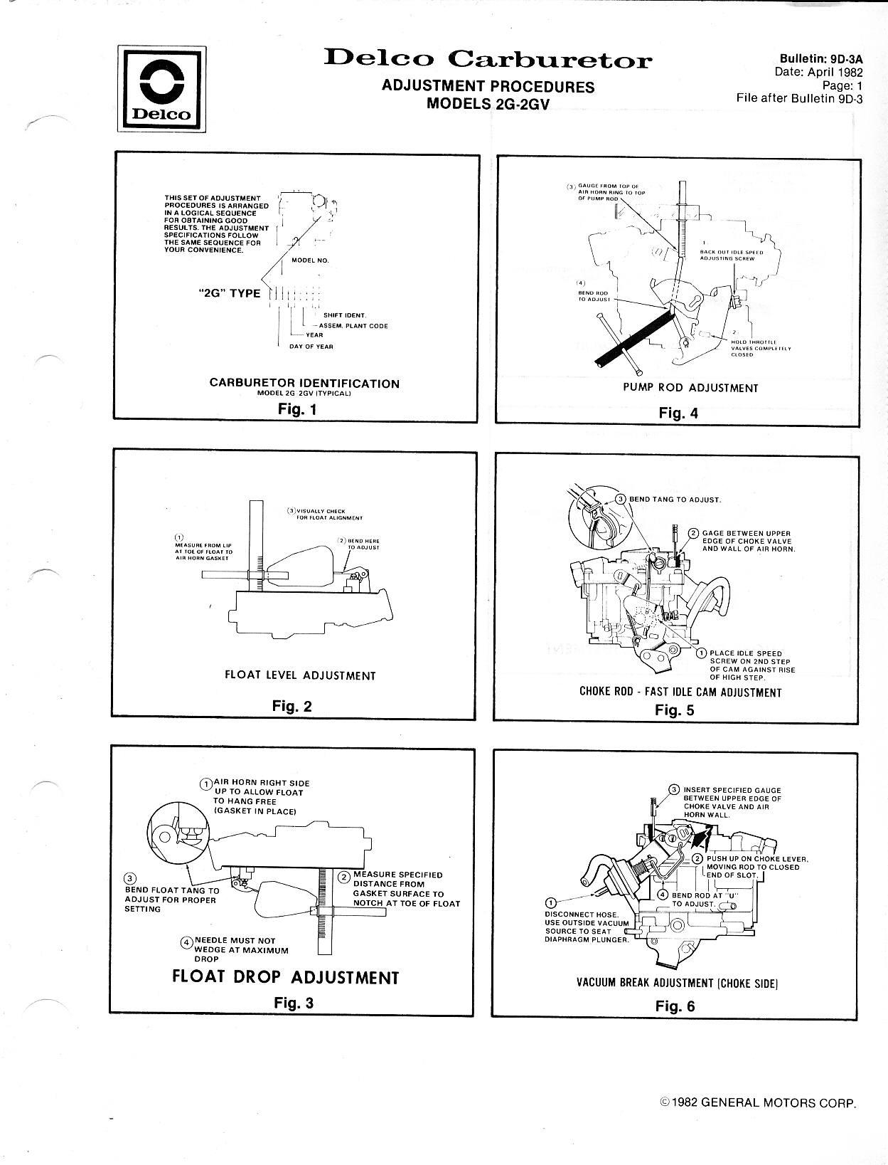 rochester 4 barrel carburetor diagram micro usb pinout 2 jet manual the old car project