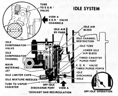 1973 Cadillac Vacuum Diagram • Wiring Diagram For Free