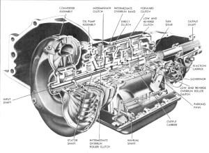 famous gm turbo 350 transmission diagram